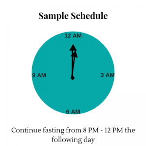 Intermittent Fasting Sample Schedule Dr. John Gannage